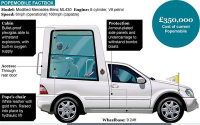 Popemobile!