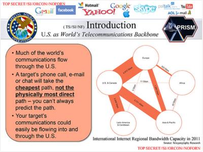 NSA slide